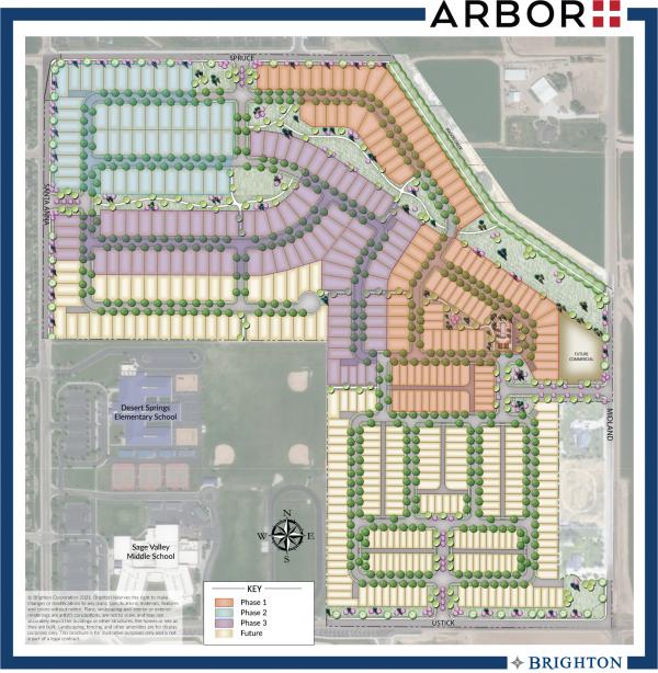 Arbor Master Plan – Update 01.20.2021